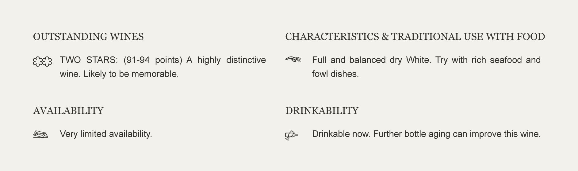 Legend of Connoisseurs' Guide Symbols